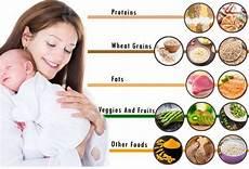 Diet Chart After Cesarean Delivery Indian อาหารแม หล งคลอดควรเน น หร อ ควรเล ยง อะไรบ าง