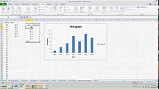 Histogram Excel Creating A Histogram With Excel Using The Analysis