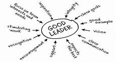 Good Team Leader How To Be A Good Team Leader In The Company Ledmain