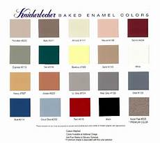Partition Chart Partition Steel Color Charts