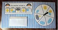 Weather Chart For Preschool Classroom Printable Diy Preschool Weather Board With Free Printables