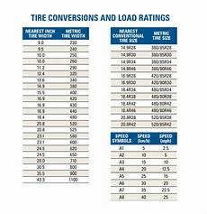Tire Size Ratio Chart Free 8 Sample Tire Conversion Chart Templates In Pdf