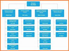 What Is The Organizational Chart Of A Company 9 Company Organizational Chart Examples Company Letterhead