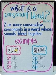 Consonant Blends Anchor Chart 20 Anchor Charts To Teach Phonics And Blends Weareteachers