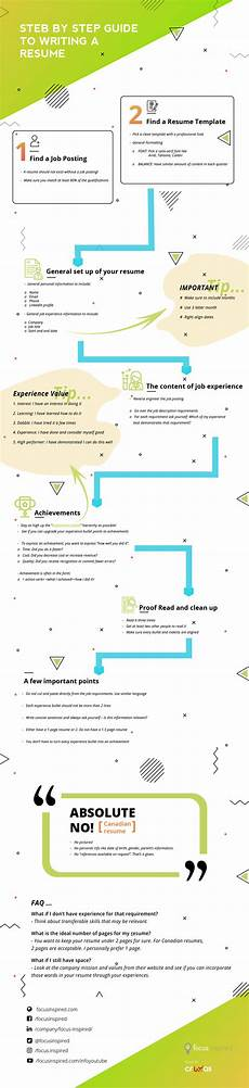 Resume Step By Step Guide Step By Step Guide To Resumes Infographc Focus Inspired