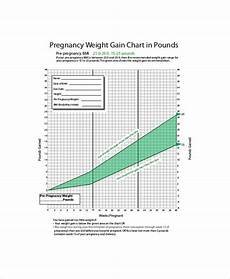 Fetal Growth Chart During Pregnancy Baby Weight Charts During Pregnancy Template 4 Free Pdf