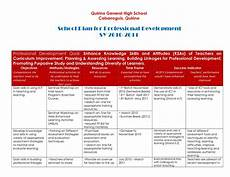 School Development Plan Secondary Calam 233 O School Plan For Professional Development