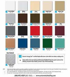 Tin Roofing Color Chart Union Corrugating Company Metal Roof Products Color