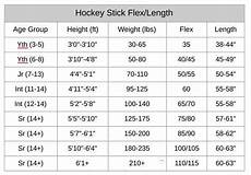 Ice Hockey Stick Height Chart How To Choose A Hockey Stick Randy Rohde Medium