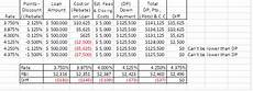 Naca Buy Down Chart What Are Points Oahu Real Estate Mortgages Honolulu