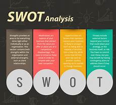 Microsoft Opportunities Swot The Competitive Swot Analysis Edge