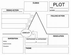 Plot Diagrams Scriptwriting Plot Graphic Organizer Creative Writing