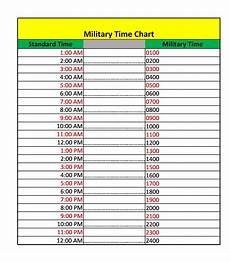 Tide Chart For Hatteras 30 Printable Military Time Charts ᐅ Templatelab