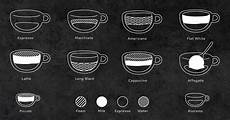 Different Types Of Coffee What S Your Favourite Type Of Coffee The Neff Kitchen