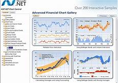 Scottgu S Blog New Asp Net Charting Control