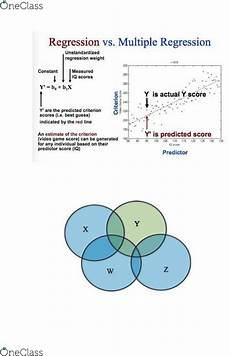 Partial And Semipartial Correlation Venn Diagram Psyc 2040 Lecture Notes Fall 2015 Lecture 9 Partial