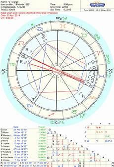 Solar Chart Vs Natal Chart Free Chart Astrodienst Free Chart Astrology Natal Charts