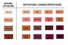 Finding Your Perfect My Lips But Better Shade Click