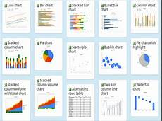 Examples Of Charts Graphs And Diagrams 5 Good Tools To Create Charts Graphs And Diagrams For