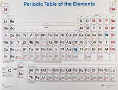 Classroom Periodic Table Wall Chart American Educational 4 Color Periodic Table Wall Chart 49