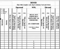 Bipolar Disorder Chart Bipolar Mood Diary And Why You Need To Have One
