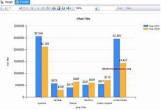 Ssrs Charts How To Create Column Chart In Ssrs