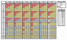 Texas Holdem Chart Texas Holdem Winning Chart Vista Checkhoodeathbthe