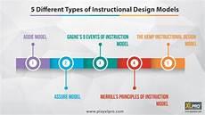 Instructional Design Models 5 Types Of Instructional Design Models E Learning