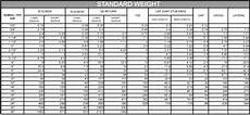 Casing Pipe Weight Chart Carbon Steel Pipe Cross Dynamic Forge Amp Fittings