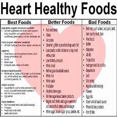 Heart Health Chart Heart Healthy Foods Cardiac Rehabilitation Http Www