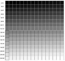 Grayscale Test Chart Dmax Piezopress