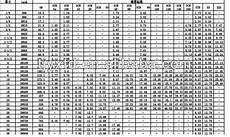 Steel Pipe Diameters Chart Schedule 40 Carbon Steel Pipe Buy Schedule 40 Carbon