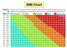 Diet Chart For 40 Year Old Indian Woman In Hindi What Should Be An Ideal Indian Diet For A 23 Year Old