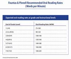 Hasbrouck And Tindal Reading Fluency Chart Reading Rates