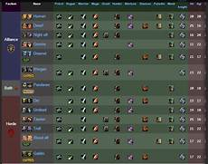 Wow Races And Classes Chart World Of Warcraft Skyridersoph