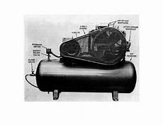 Figure 1 2 1 Air Compressor Model 20 277m Left Side View