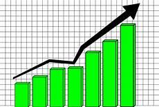 Profit Chart Clipart Profit Chart Curve