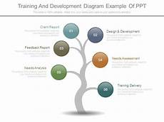 Training And Development Powerpoint Templates Training And Development Diagram Example Of Ppt