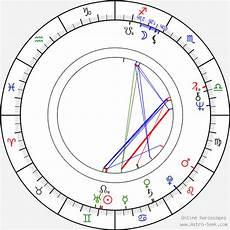 Geoff Murphy Birth Chart Horoscope Date Of Birth Astro
