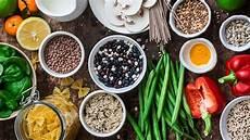 gerd diet everyday health