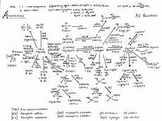 Organic Reactions As Organic Chemistry Reactions All In One Xtremepapers