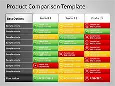 Comparison Matrix Template Free Product Comparison Template For Powerpoint Presentations