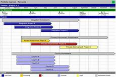 Project Management Timeline Example Project Management Program Management Office Pmo Use