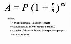 Monthly Compound Interest Formula Why Compound Interest Isn T As Powerful As You Think