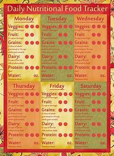 Daily Nutrition Chart For Children Food Layout And Charts On Pinterest