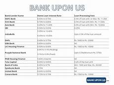 Compare Interest Rates Home Loan Compare Home Loan Interest Rates Amp Apply Online Bank Upon Us