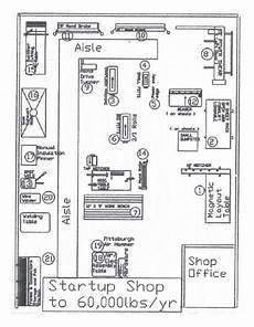 Machine Shop Floor Plans Fabrication Shop Layout Design Building A Model Shop
