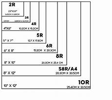 All Photo Size Chart Photo Size Chart For Picture Frames Photo Print Sizes