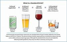 How Much Sugar In Alcoholic Drinks Chart Defining Safe Alcohol Consumption For Patients Hep