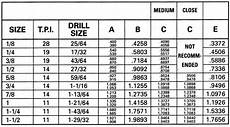 Bspt Thread Drill Size Chart Helicoil Type Inserts Bspp Bspf Tapped Hole Size Table